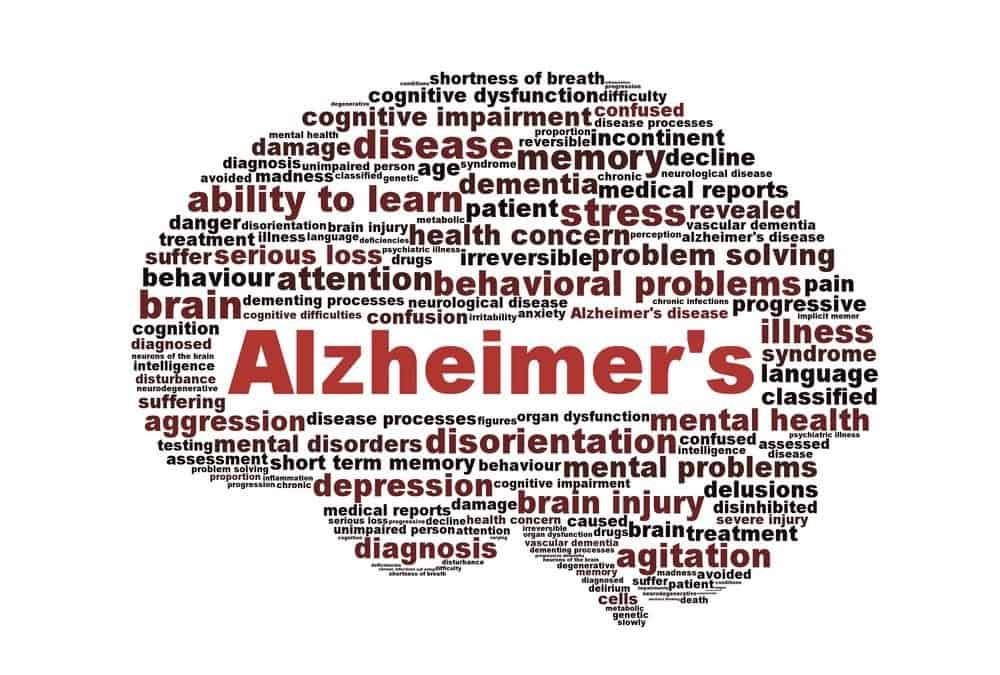 Ten Early Signs & Symptoms Of Alzheimer's